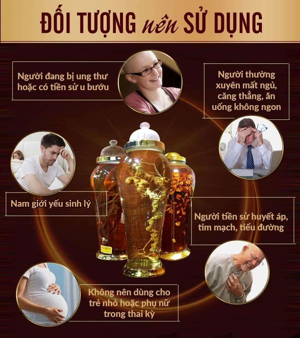 Đối tượng nên sử dụng rượu sâm Ngọc Linh